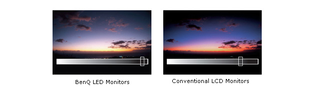 12M:1 Dynamic Contrast Ratio for Color Depth and Definition