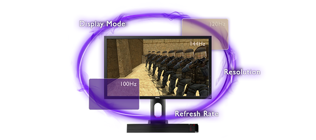 Gaming Refresh rate Optimization Management (GROM)