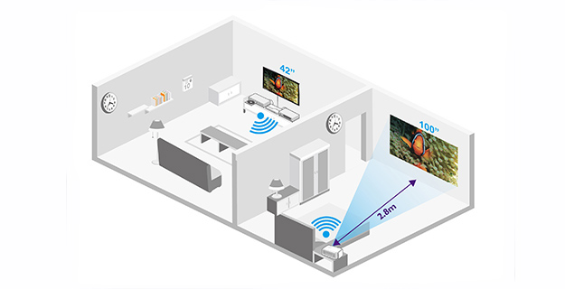 HT1085ST New-Generation Wireless Full HD Kit (optional) Designed to Give You More Freedom and Less Hassle