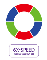 6X speed to maximize color depth and range