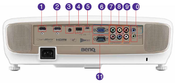 BenQ HT3050 Specifications