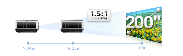 MW769 Diversified Options for Control and Management Big Zoom for Extra Projector Installation Flexibility